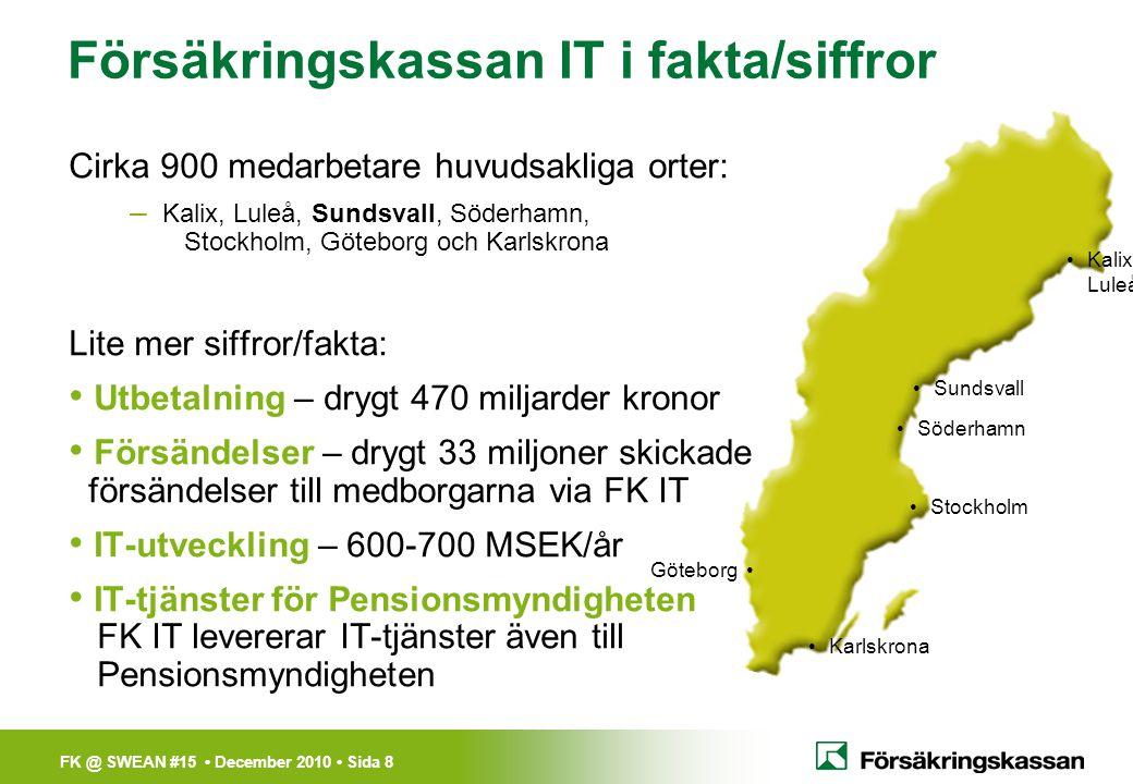 Försäkringskassan IT i fakta/siffror