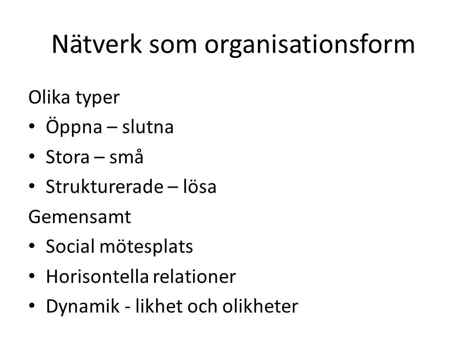 Nätverk som organisationsform