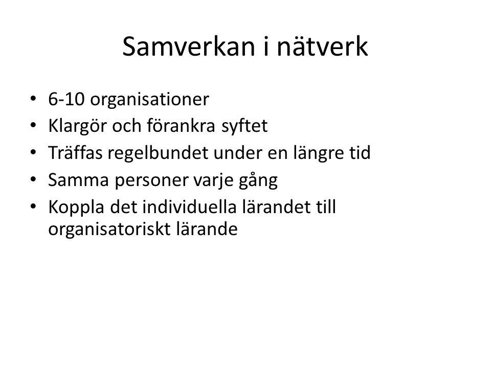 Samverkan i nätverk 6-10 organisationer Klargör och förankra syftet