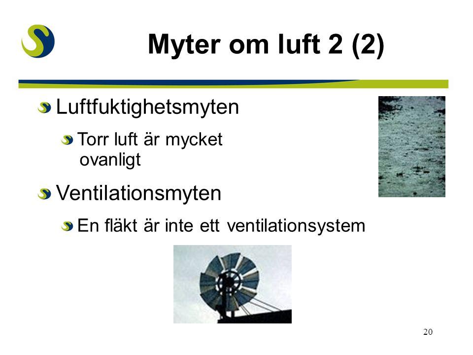 Myter om luft 2 (2) Luftfuktighetsmyten Ventilationsmyten