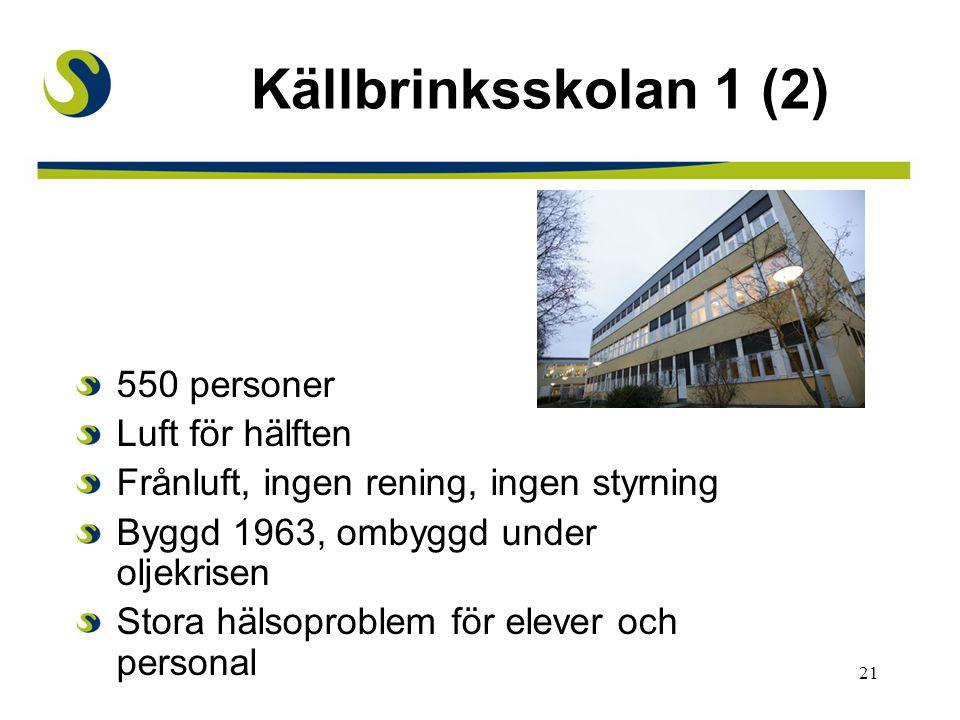 Källbrinksskolan 1 (2) 550 personerr Luft för hälften