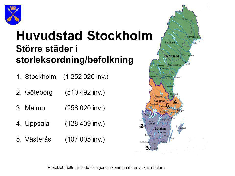 Huvudstad Stockholm Större städer i storleksordning/befolkning