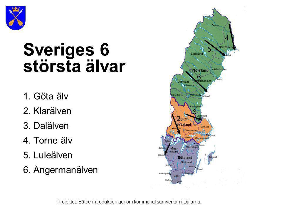Sveriges 6 största älvar