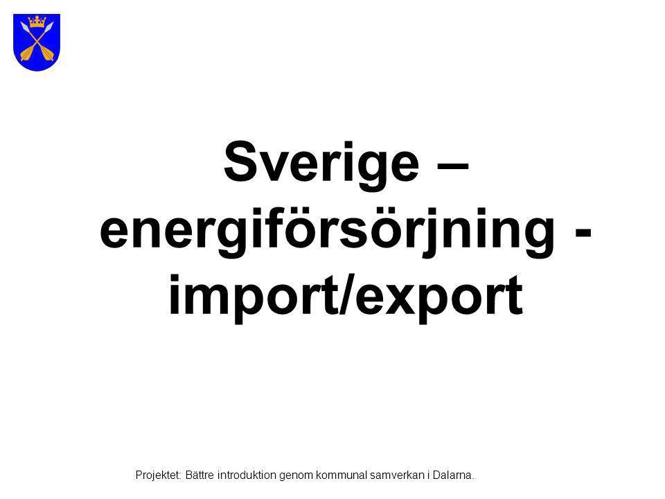 Sverige – energiförsörjning - import/export