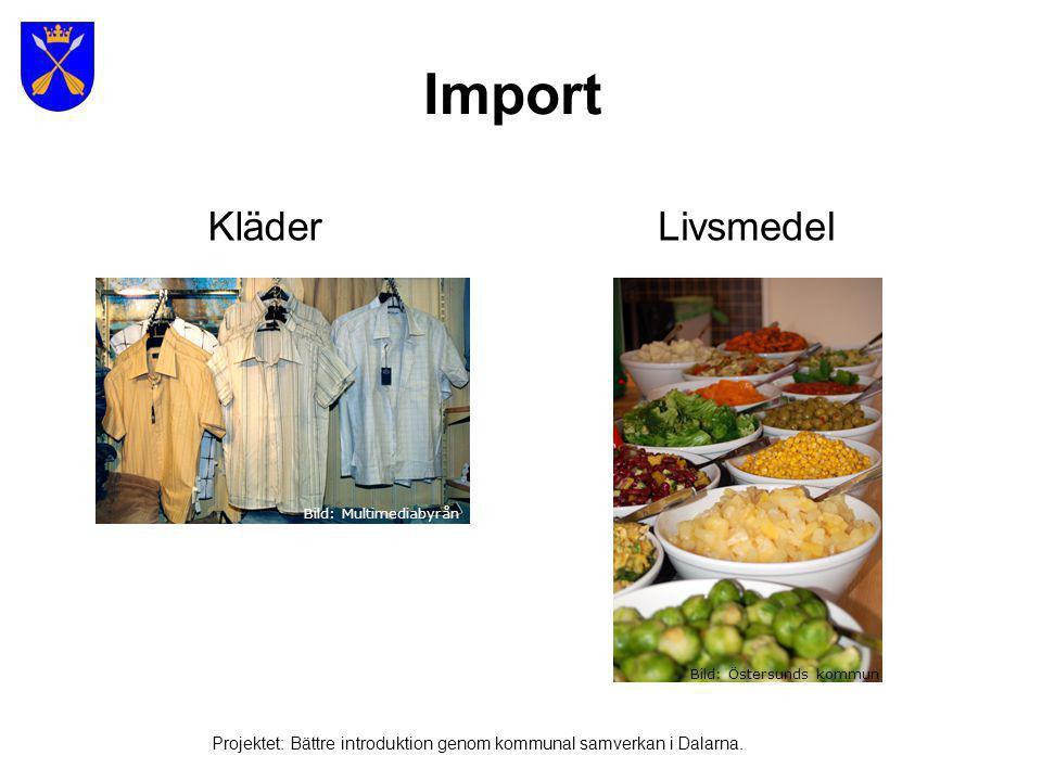 Import Kläder Livsmedel