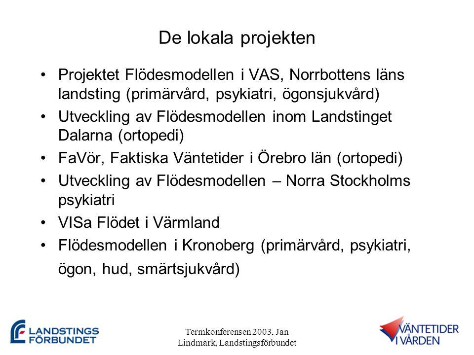Termkonferensen 2003, Jan Lindmark, Landstingsförbundet