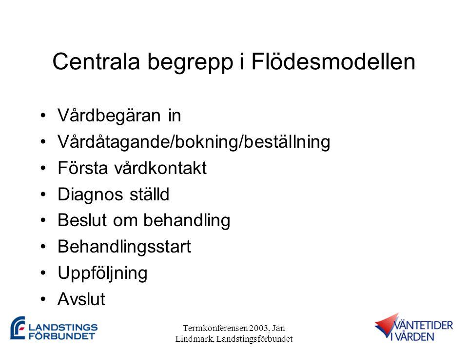 Centrala begrepp i Flödesmodellen