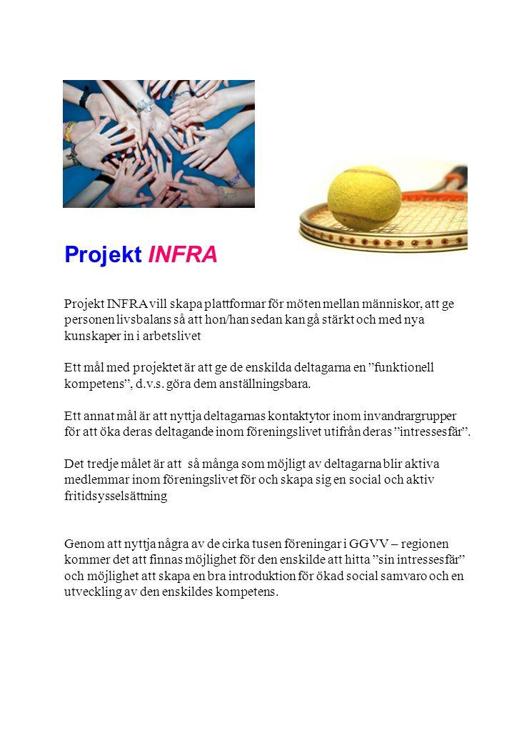 Projekt INFRA