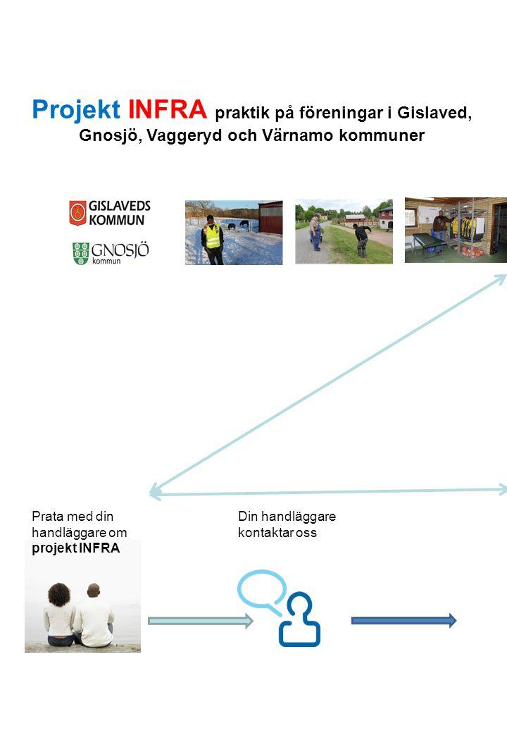 Projekt INFRA praktik på föreningar i Gislaved, Gnosjö, Vaggeryd och Värnamo kommuner