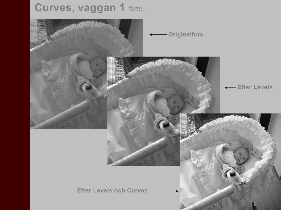 Curves, vaggan 1 forts… Originalfoto Efter Levels