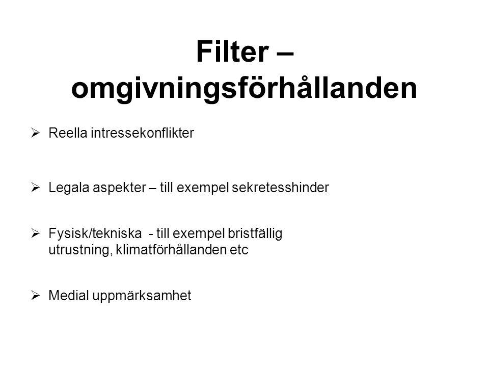 OH 7.5 - Filter Filter – omgivningsförhållanden