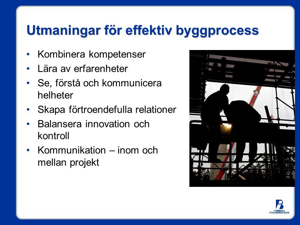 Utmaningar för effektiv byggprocess