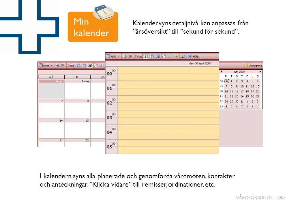 Kalendervyns detaljnivå kan anpassas från