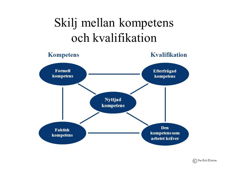 Skilj mellan kompetens och kvalifikation