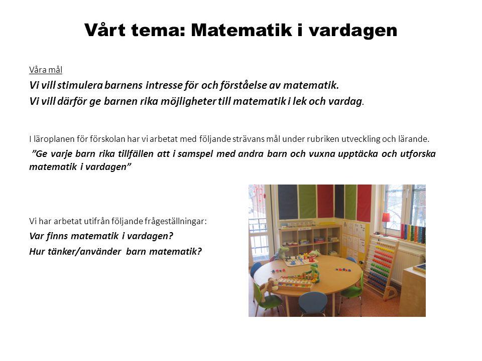 Vårt tema: Matematik i vardagen