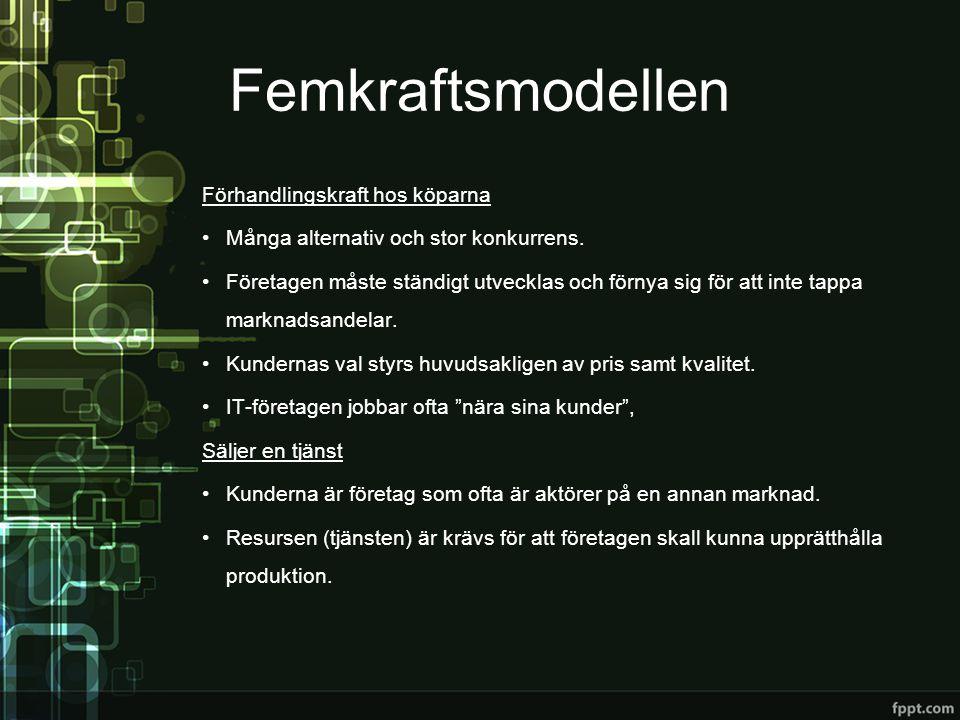 Femkraftsmodellen Förhandlingskraft hos köparna