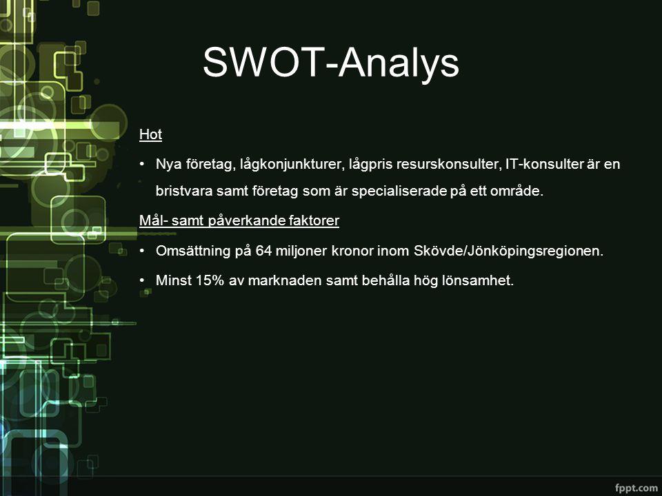 SWOT-Analys Hot.