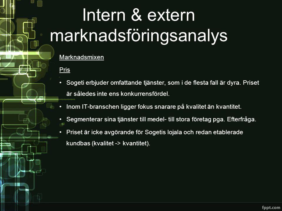 Intern & extern marknadsföringsanalys