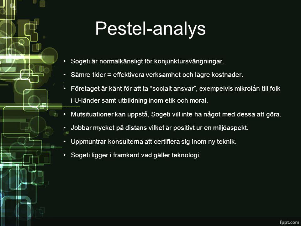 Pestel-analys Sogeti är normalkänsligt för konjunktursvängningar.
