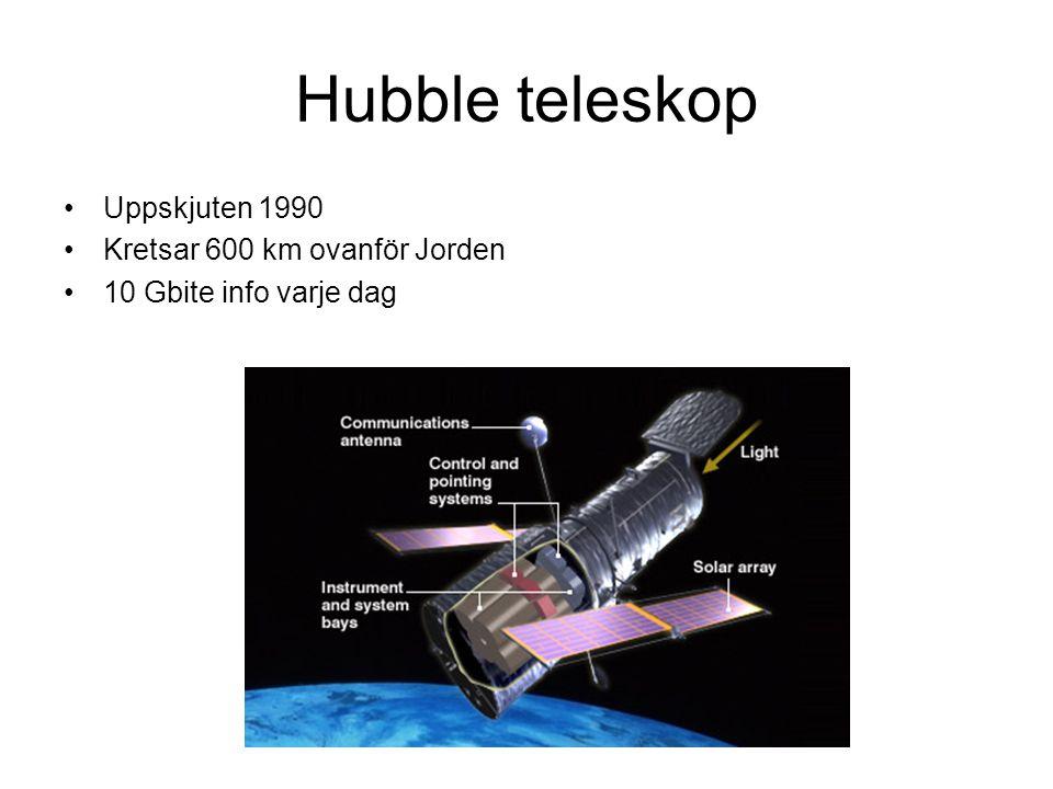 Hubble teleskop Uppskjuten 1990 Kretsar 600 km ovanför Jorden