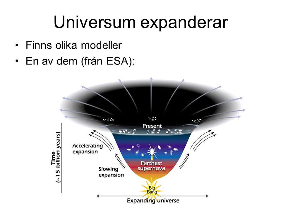 Universum expanderar Finns olika modeller En av dem (från ESA):