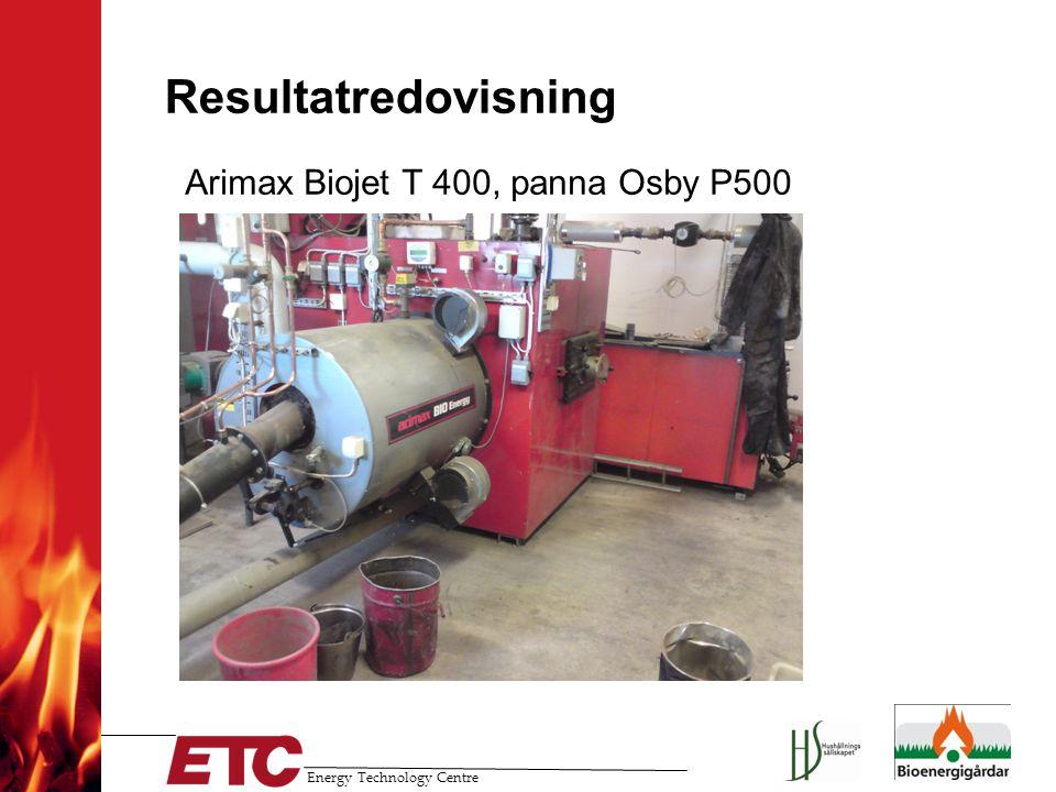 Resultatredovisning Arimax Biojet T 400, panna Osby P500