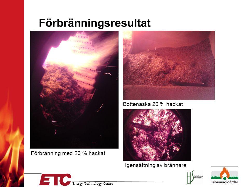 Förbränningsresultat