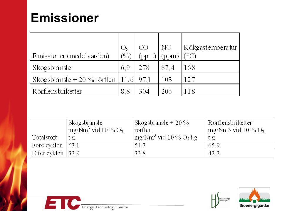 Emissioner