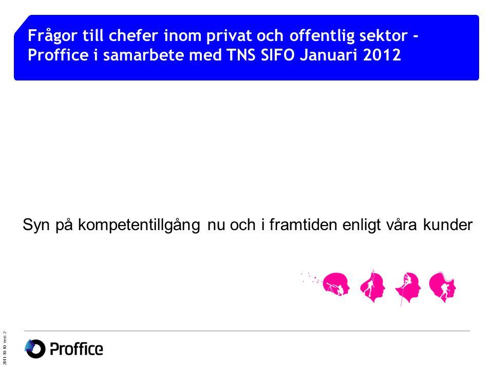 Frågor till chefer inom privat och offentlig sektor - Proffice i samarbete med TNS SIFO Januari 2012