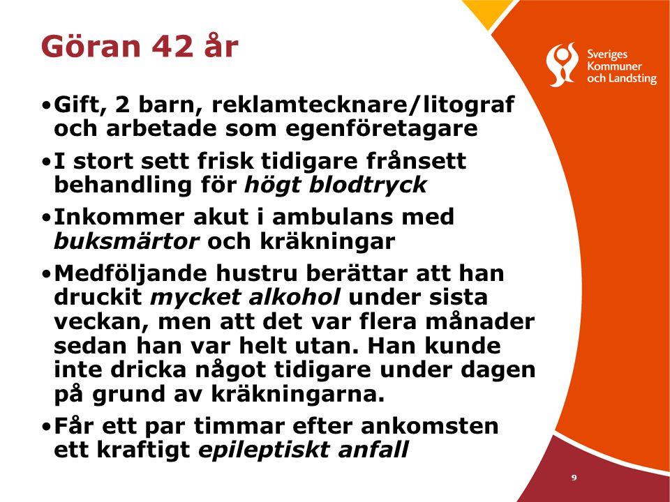 Göran 42 år Gift, 2 barn, reklamtecknare/litograf och arbetade som egenföretagare.