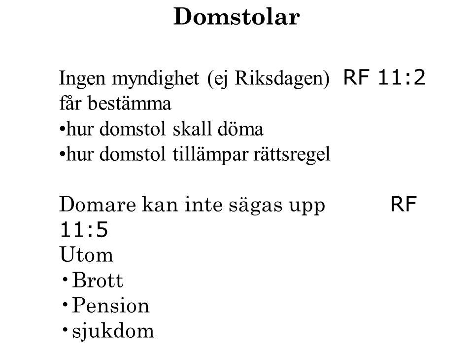 Domstolar Ingen myndighet (ej Riksdagen) RF 11:2 får bestämma
