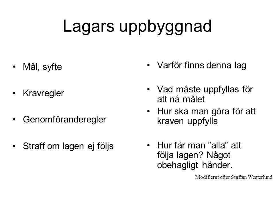 Modifierat efter Staffan Westerlund