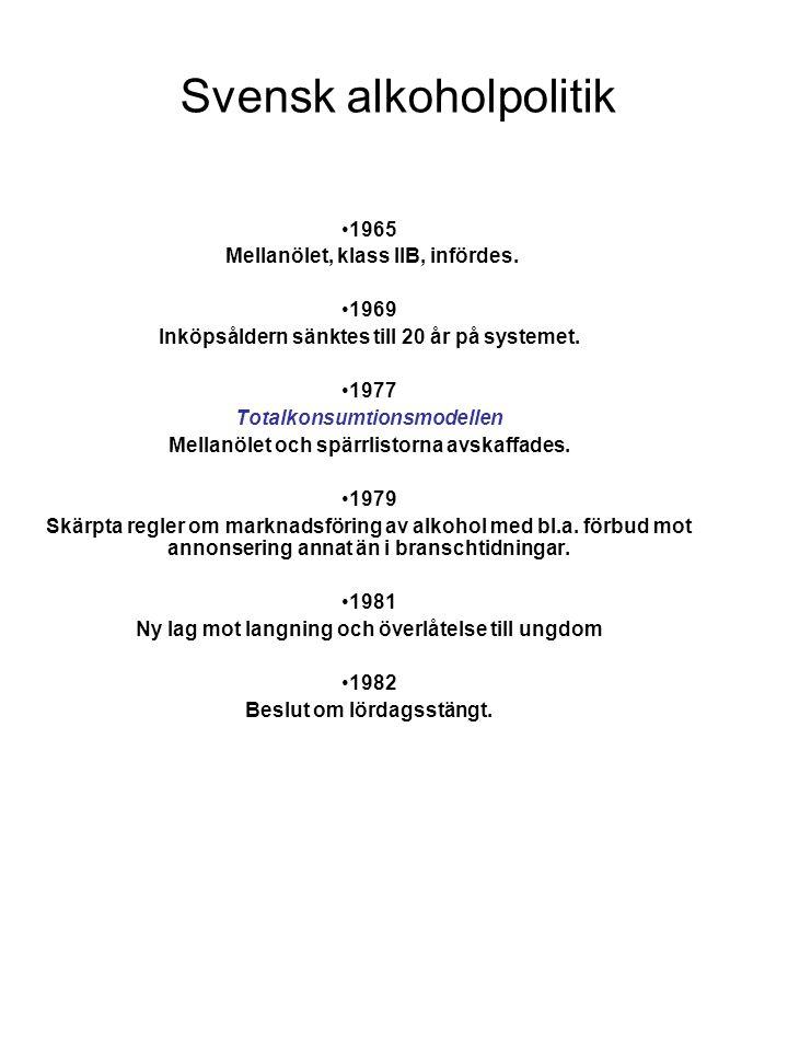 Svensk alkoholpolitik