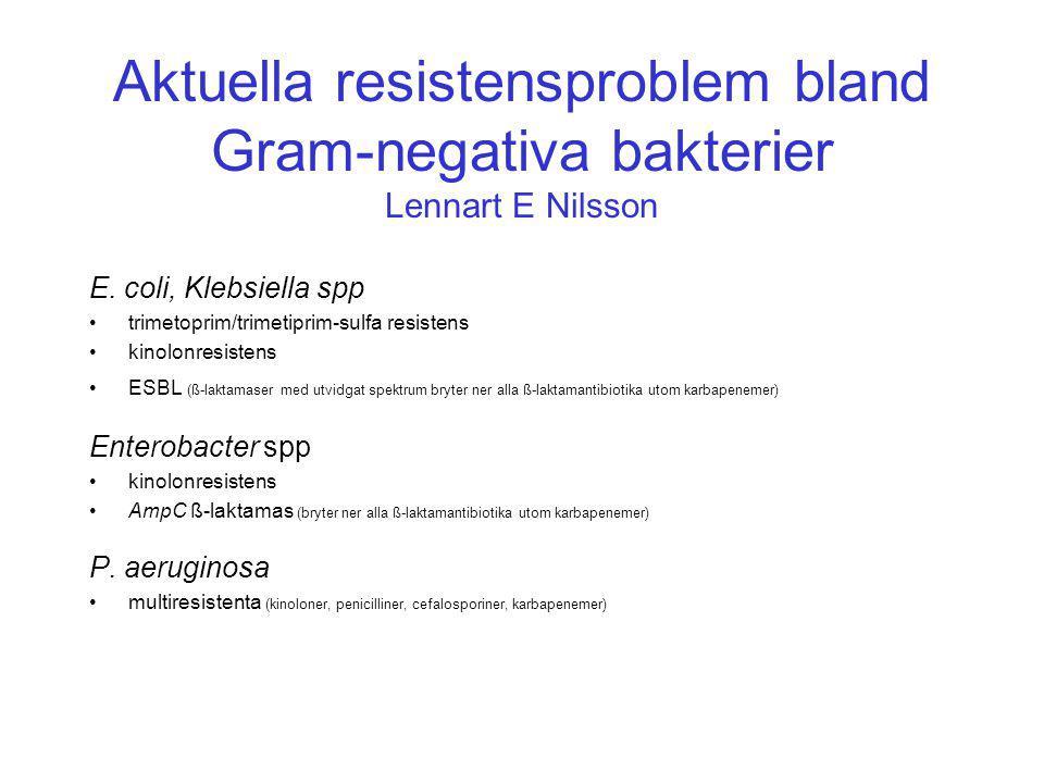 Aktuella resistensproblem bland Gram-negativa bakterier Lennart E Nilsson