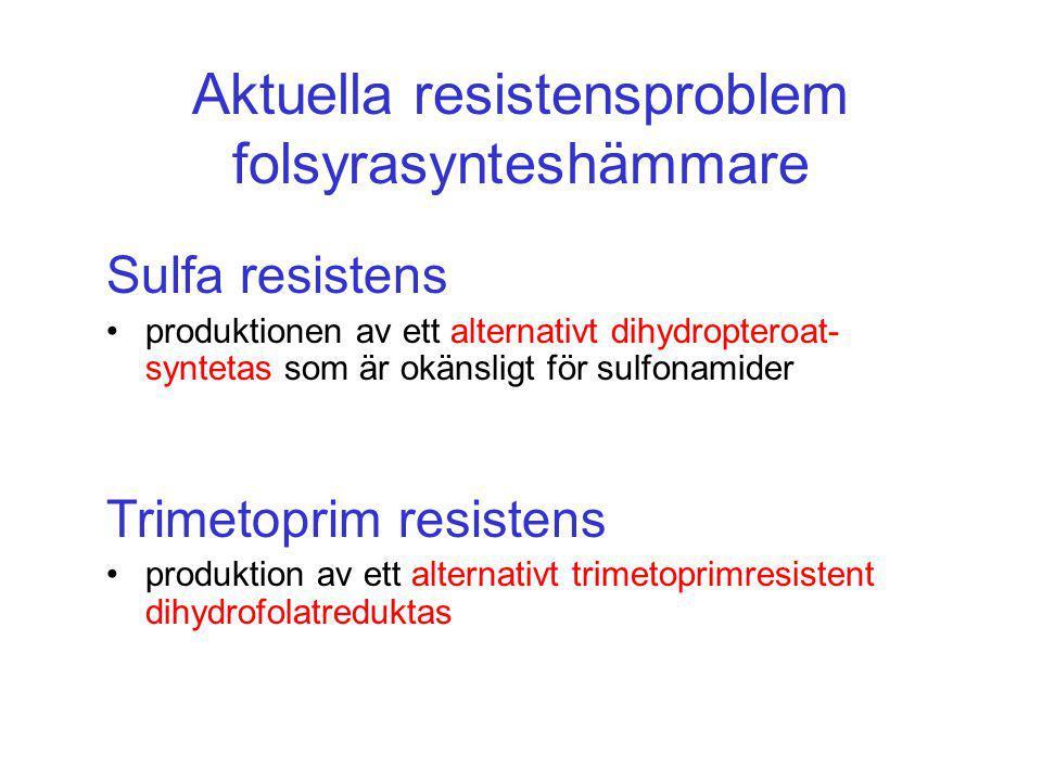 Aktuella resistensproblem folsyrasynteshämmare