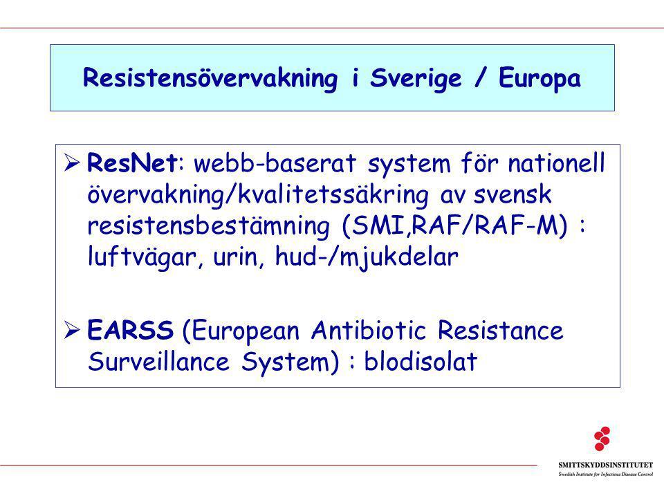 Resistensövervakning i Sverige / Europa
