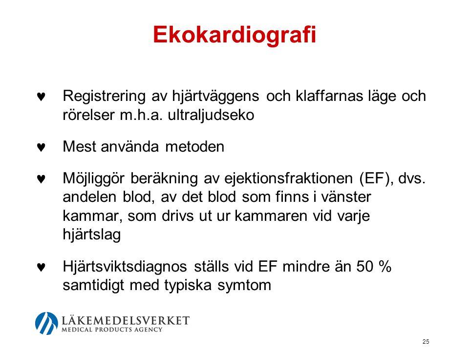 Ekokardiografi Registrering av hjärtväggens och klaffarnas läge och rörelser m.h.a. ultraljudseko.