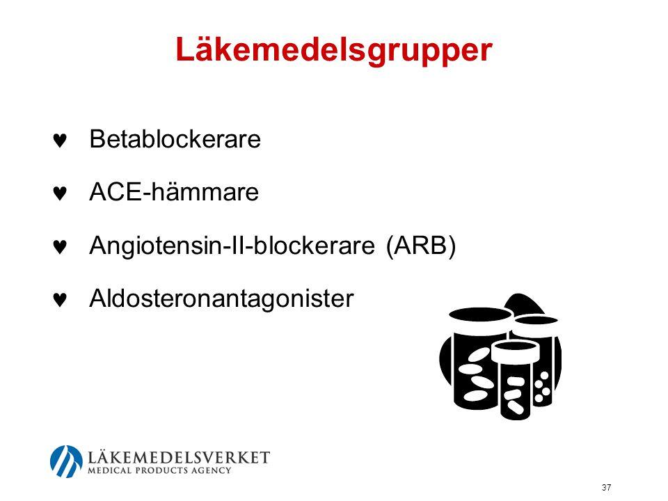 Läkemedelsgrupper Betablockerare ACE-hämmare