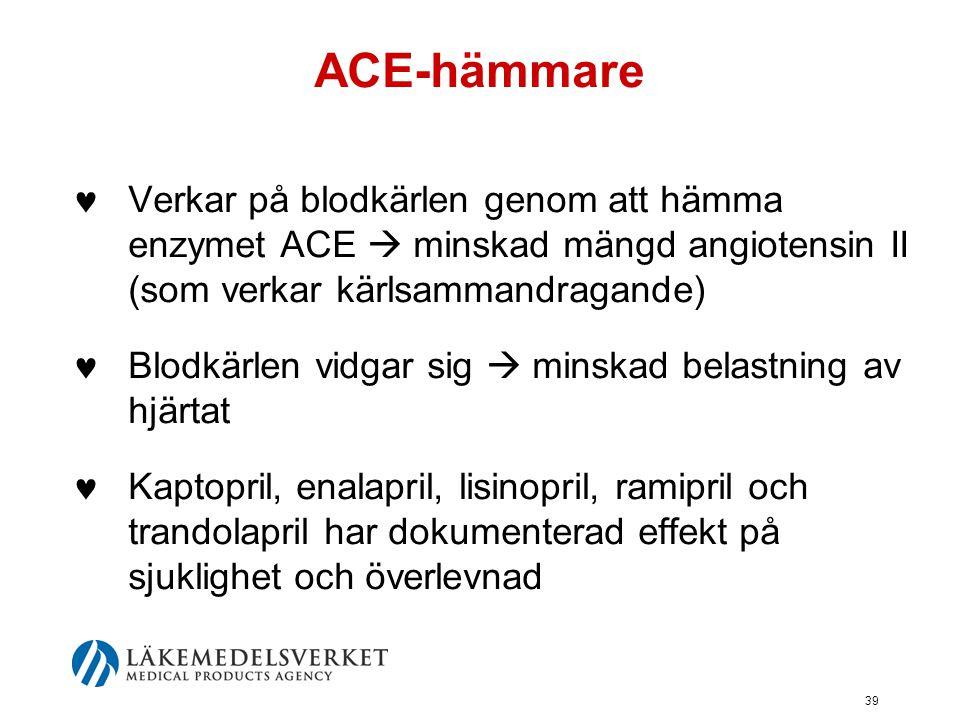 ACE-hämmare Verkar på blodkärlen genom att hämma enzymet ACE  minskad mängd angiotensin II (som verkar kärlsammandragande)