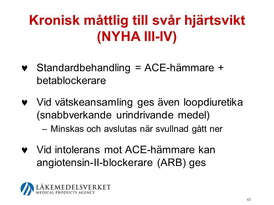 Kronisk måttlig till svår hjärtsvikt (NYHA III-IV)