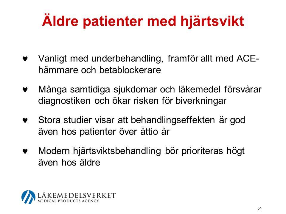 Äldre patienter med hjärtsvikt