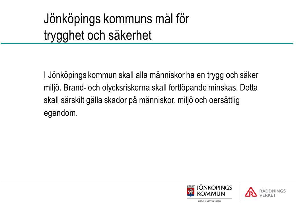 Jönköpings kommuns mål för trygghet och säkerhet
