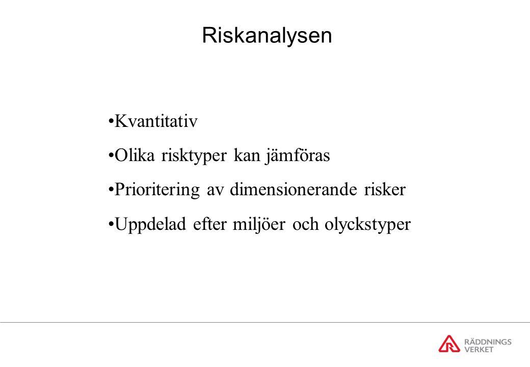 Riskanalysen Kvantitativ Olika risktyper kan jämföras
