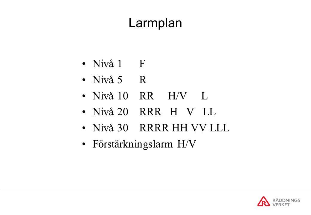 Larmplan Nivå 1 F Nivå 5 R Nivå 10 RR H/V L Nivå 20 RRR H V LL