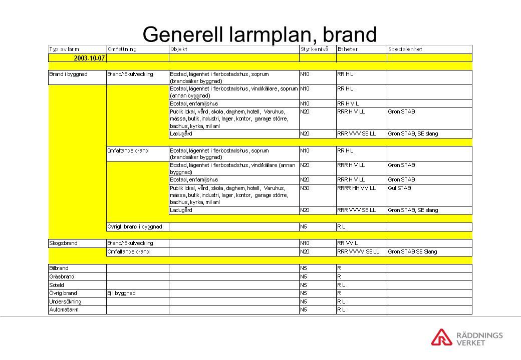 Generell larmplan, brand
