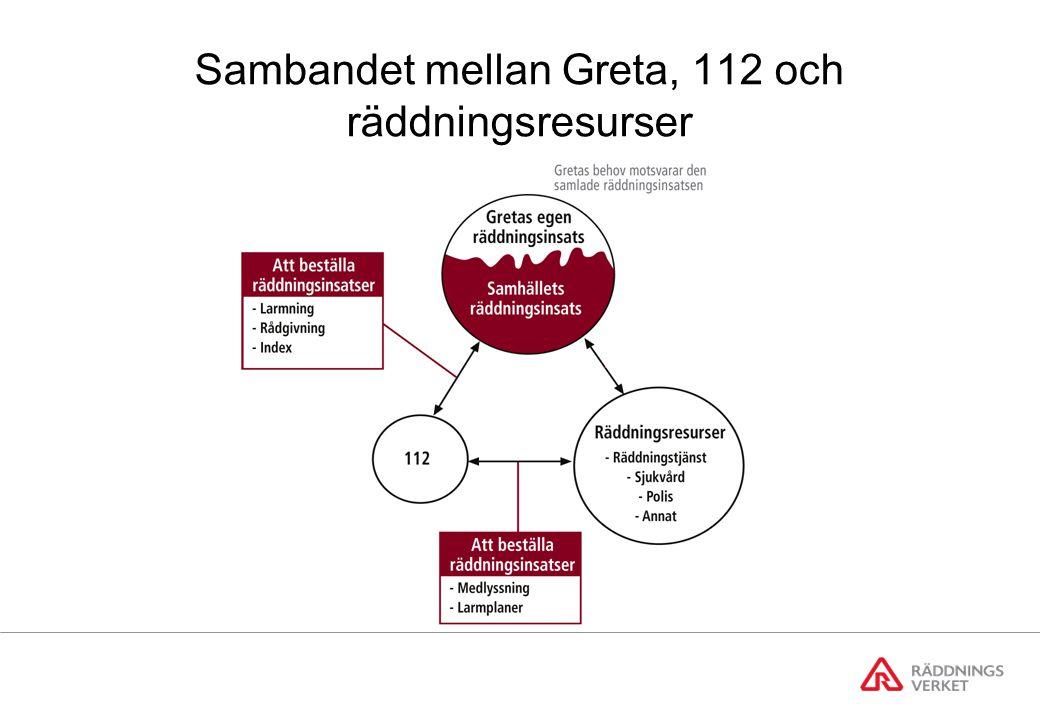 Sambandet mellan Greta, 112 och räddningsresurser