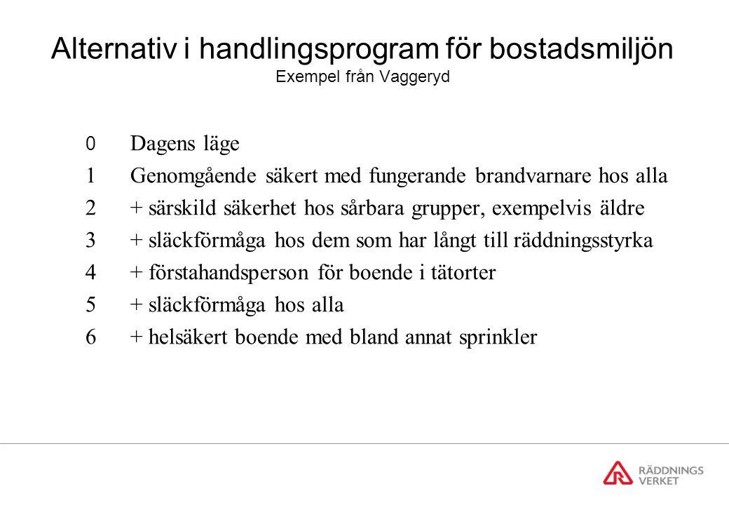 Alternativ i handlingsprogram för bostadsmiljön Exempel från Vaggeryd