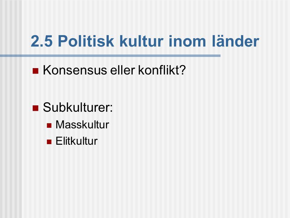 2.5 Politisk kultur inom länder