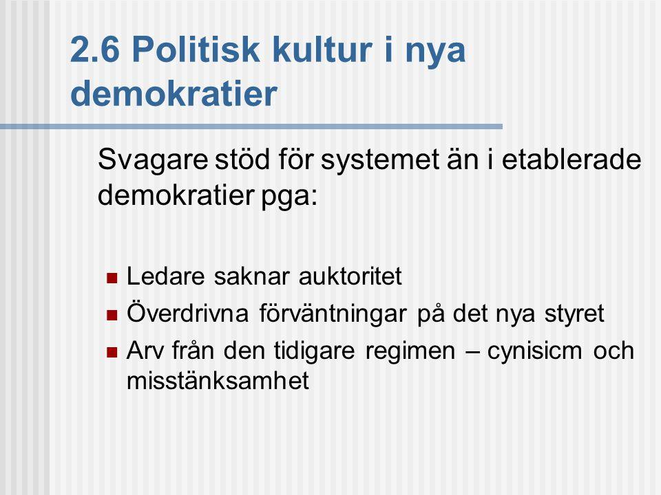 2.6 Politisk kultur i nya demokratier