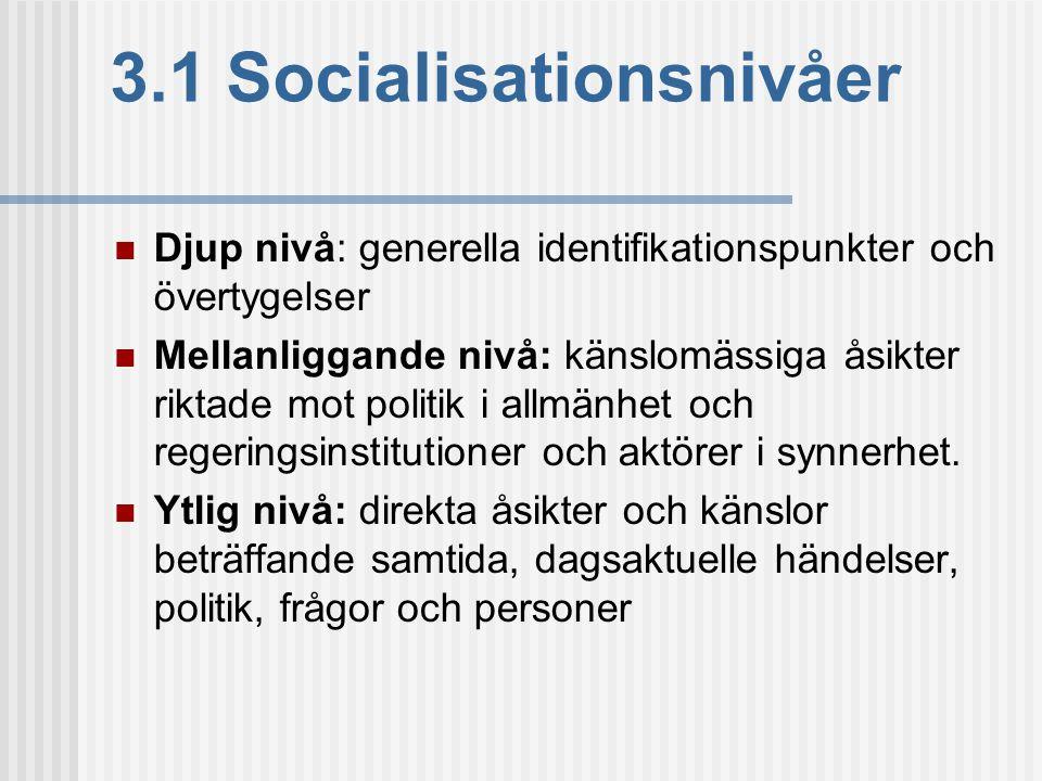 3.1 Socialisationsnivåer